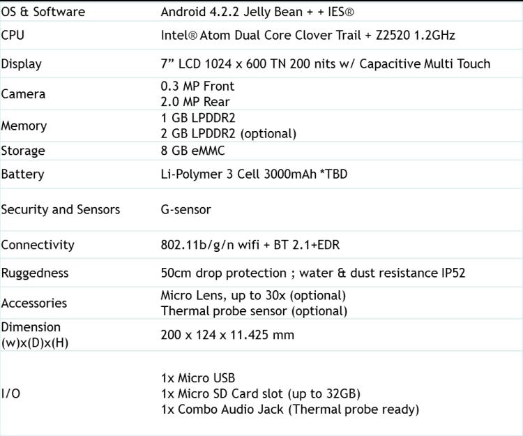 "Millennium@EDU 7"" Tablet ID - 2"