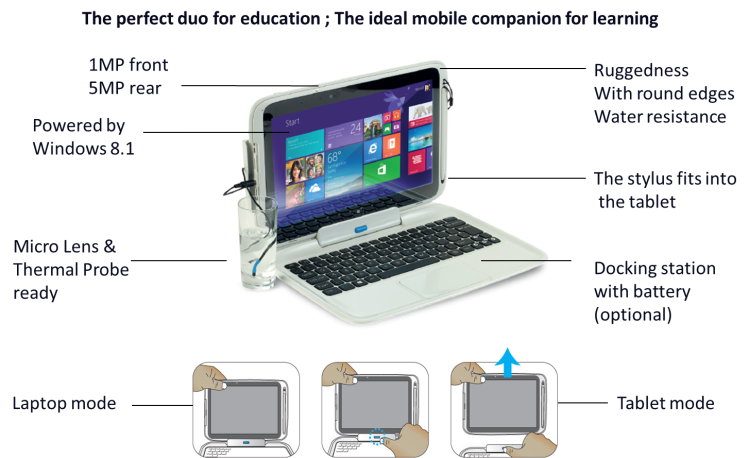 Millennium@EDU Detachable & Windows Tablet ID